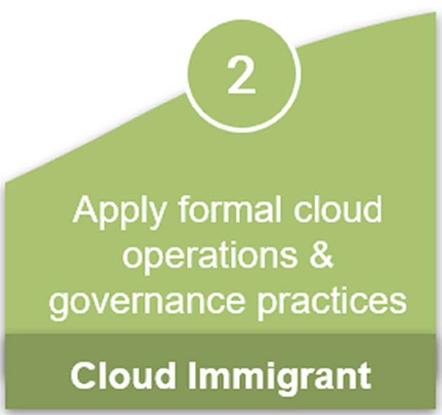 Journey to the Cloud - Cloud Immigrant