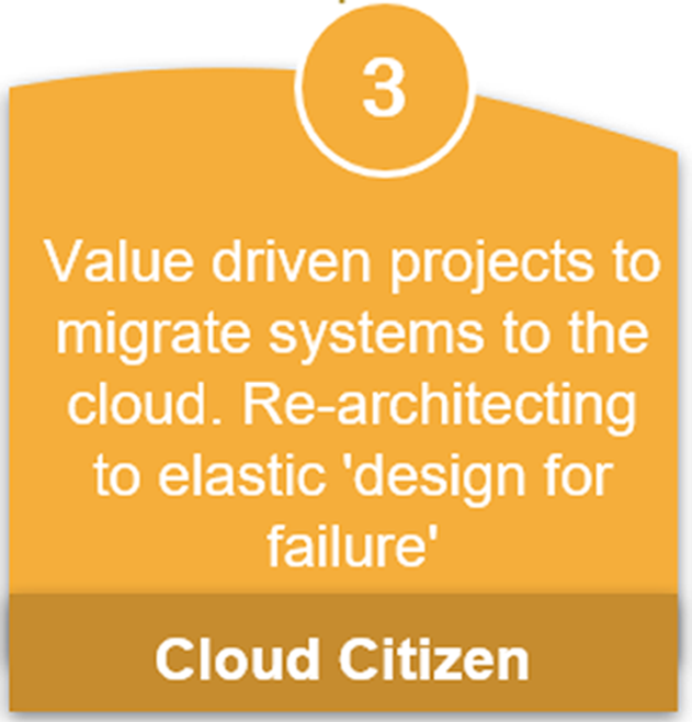 Journey to the Cloud - Cloud Citizen